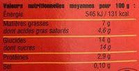 Yaourt sur lit de pain d'épice - Voedingswaarden