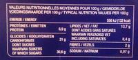 Le Moelleux au Chocolat - Voedigswaarden