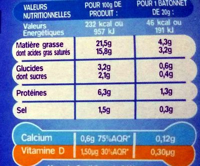 Kidiboo - Informations nutritionnelles