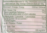 Walnusskäse - Informations nutritionnelles - de