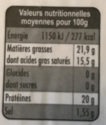 Camembert de Normandie - Nutrition facts