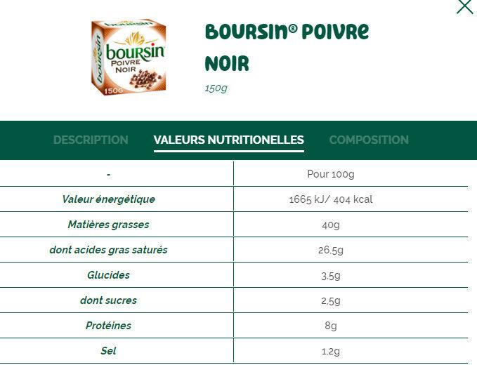 Boursin® Poivre Noir - Nutrition facts - fr
