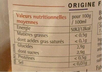 Grain d'envie SYRAH - Nutrition facts - fr