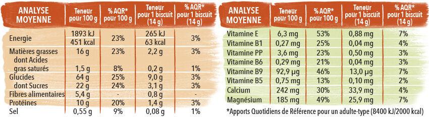 Biscuit soja orange - Informations nutritionnelles - fr