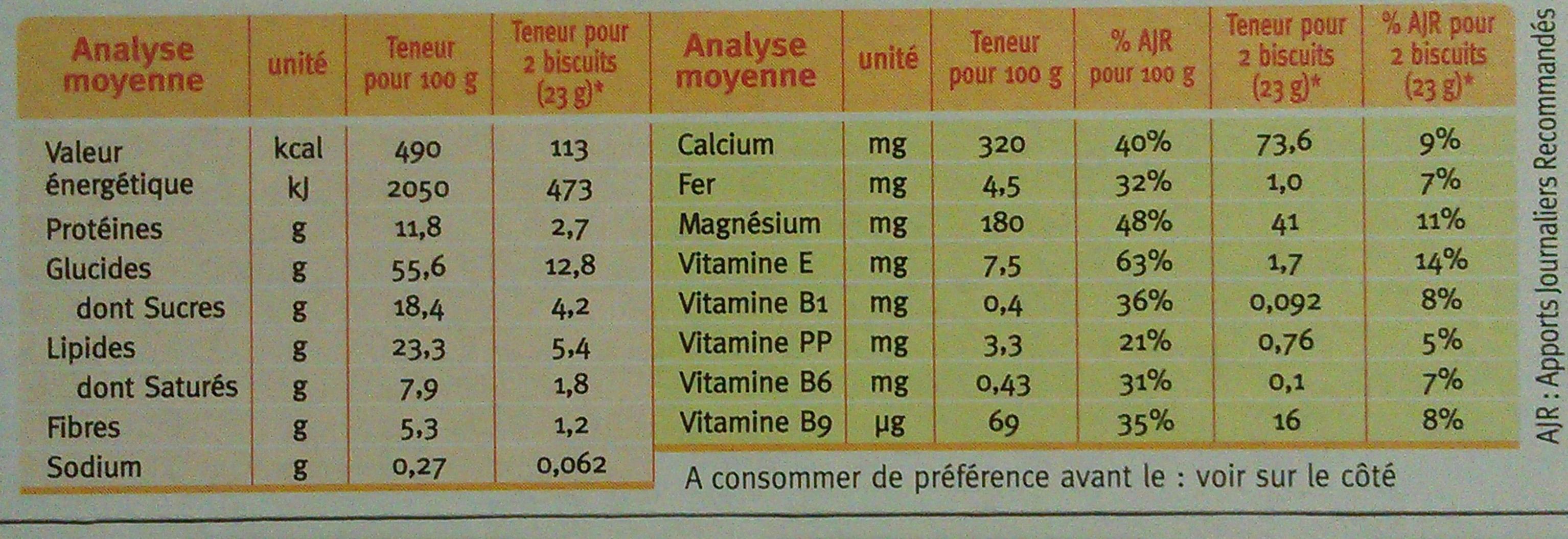 Biscuit Sésame - Voedingswaarden