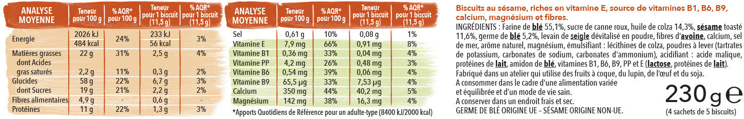 Biscuit Sésame - Nutrition facts - fr
