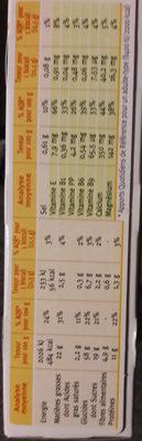 Gerblé sésame - Nutrition facts