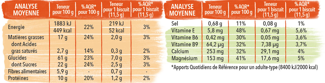Biscuit lait chocolat - Nutrition facts - fr