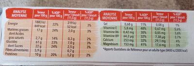 Biscuit lait chocolat - Informations nutritionnelles - fr