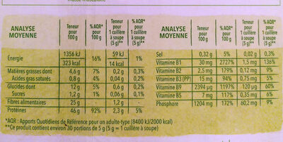 Levure de bière - Nutrition facts - en