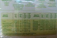 Levure de bière - Informazioni nutrizionali - fr