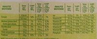 Levure de bière diététique 150g - Valori nutrizionali - fr