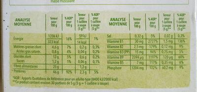 Levure de bière - Пищевая и энергетическая ценность - fr