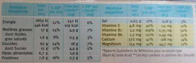 Gerblé biscuit muesli avoine - Nutrition facts
