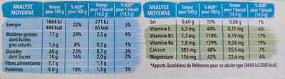Biscuit muesli avoine Gerblé - Informations nutritionnelles - fr