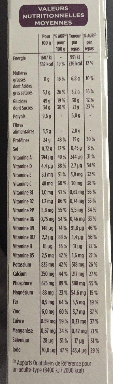 Mon repas Gerlinea barres Chocolat saveur Caramel - Informations nutritionnelles