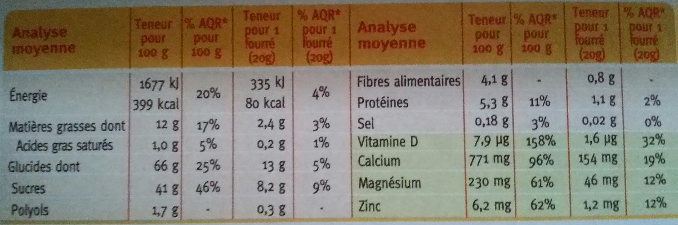 Fourré Pomme-Framboise-Amande - Nutrition facts
