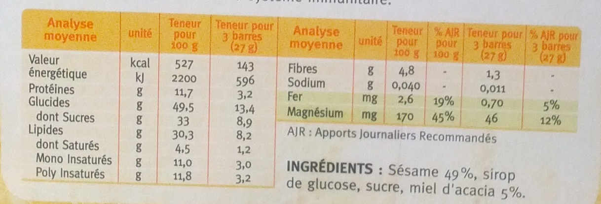 Croquant Miel Sésame - Nutrition facts