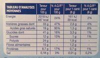 Chocolat au lait sans sucres ajoutés - Informations nutritionnelles - fr