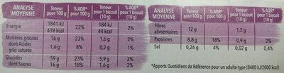 Crousti'Son Miel Sésame - Informations nutritionnelles - fr