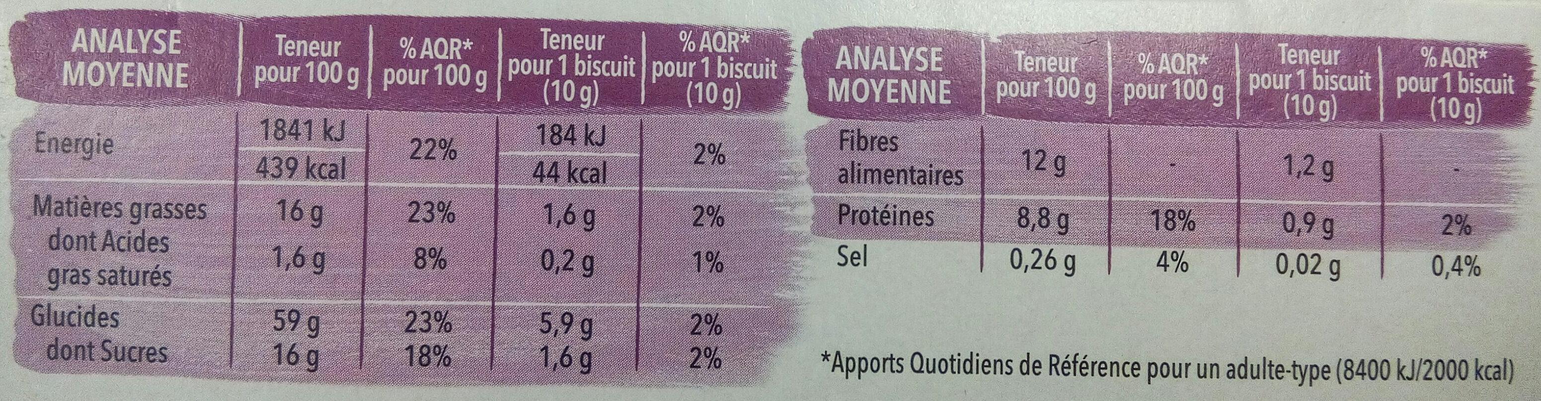 Crousti'Son Miel Sésame - Nutrition facts - fr