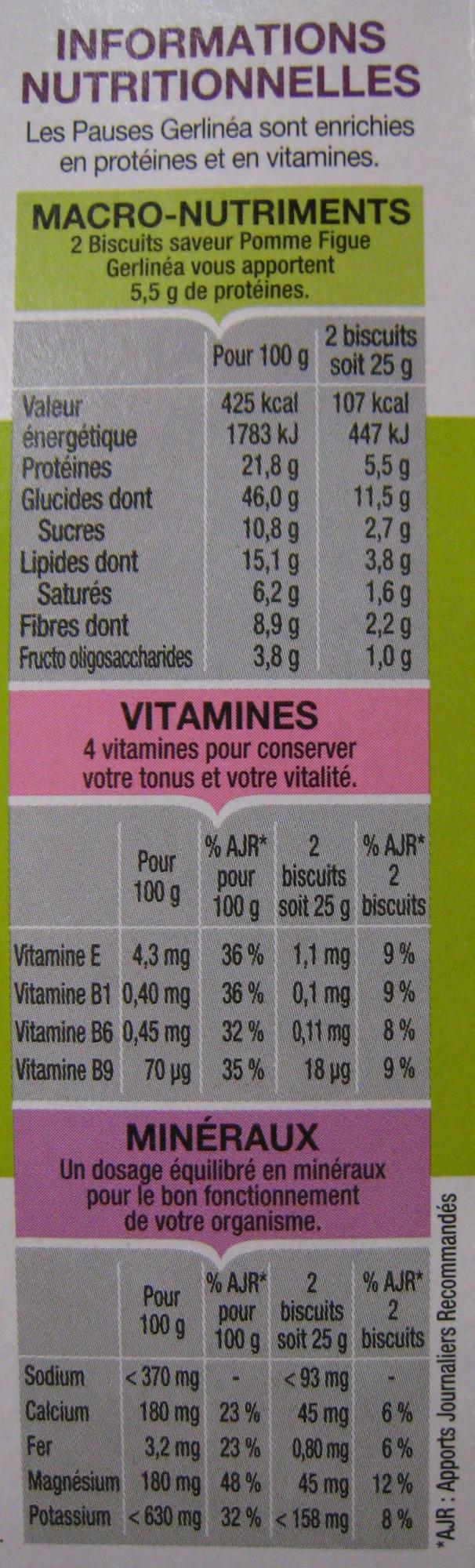 Biscuits saveur pomme figue - Informations nutritionnelles