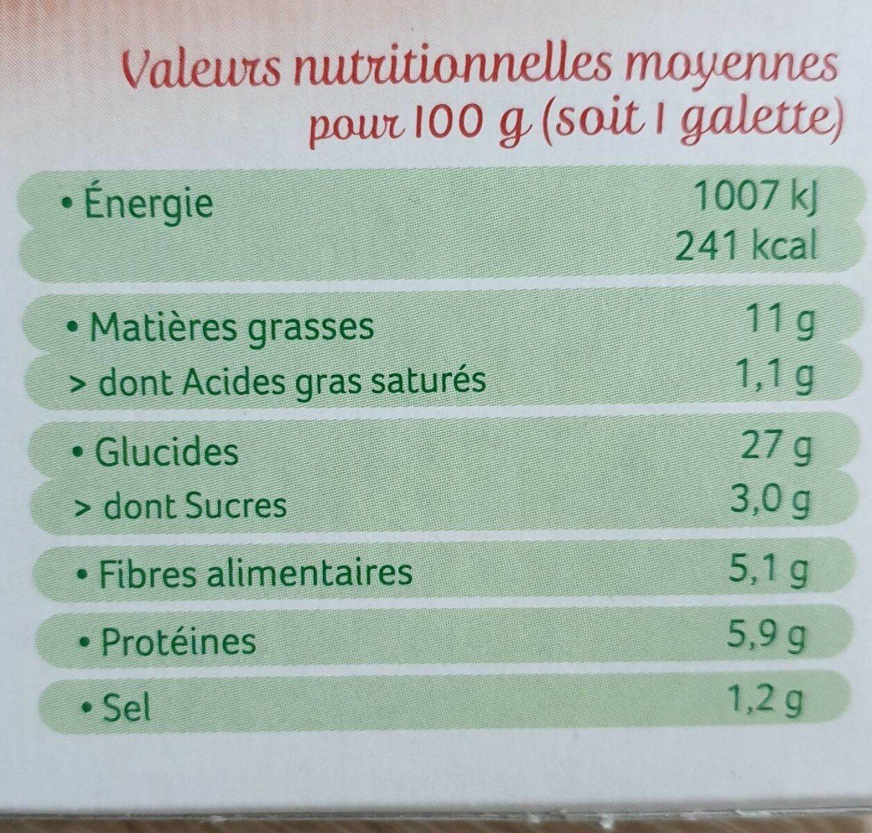Galettes quinoa & boulghour à la tomate - Voedingswaarden - fr