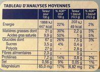 Biscuit choco fondant noir - Nutrition facts - fr