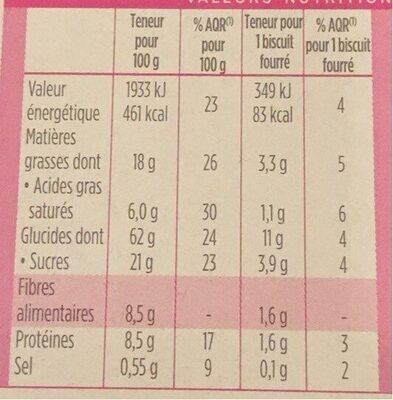 Milical Nutrition Saveur Citron 12 Biscuits - حقائق غذائية