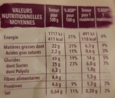 SS GLUT MADELEINES - Informations nutritionnelles - fr