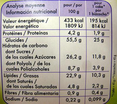 Petit cake pépites chocolat sans gluten - Voedingswaarden