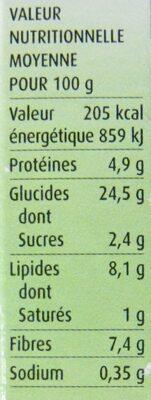 Fines galettes Epinards et pignons - Informations nutritionnelles