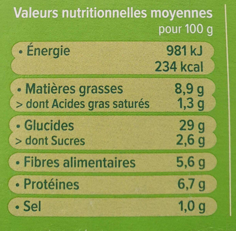 Fines galettes Epinards et pignons - Informations nutritionnelles - fr