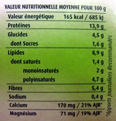 Croq'Soja Champignons shitakés & gingembre - Informations nutritionnelles - fr