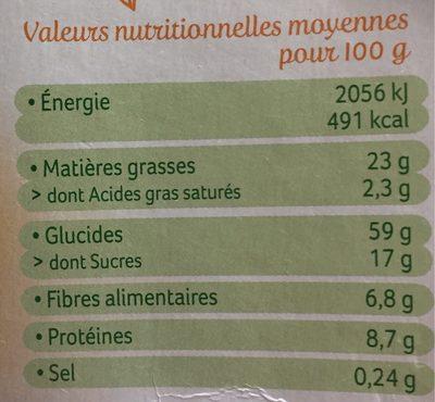 Sablés sésame & pavot - Nutrition facts