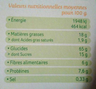 Sablés Miel, Saveur Citron & Sarrasin - Informations nutritionnelles - fr
