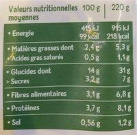 Cappelletti chèvre, tofu, épinards, sauce tomate cuisinée - Voedingswaarden - fr