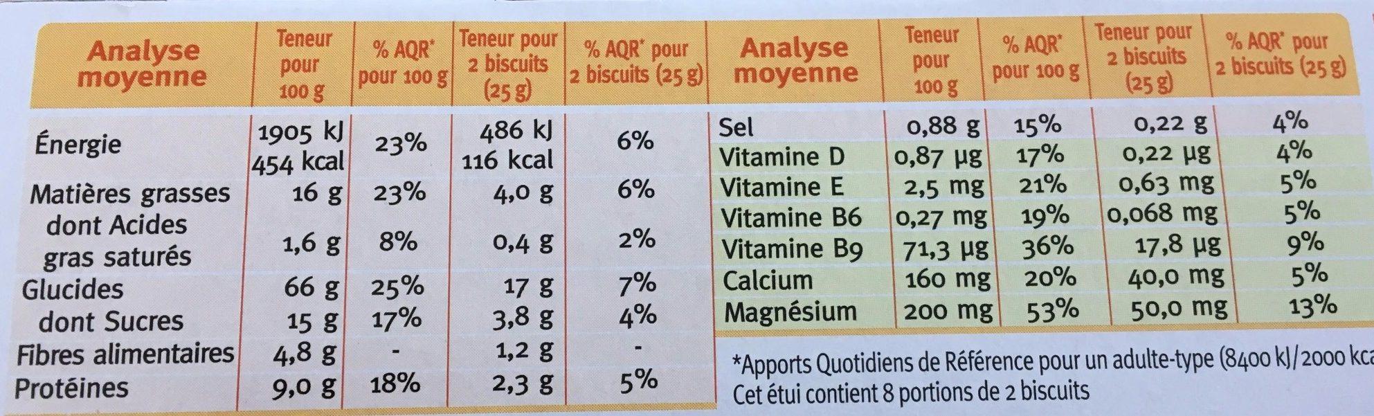 Biscuits Pavot Citron - Nutrition facts