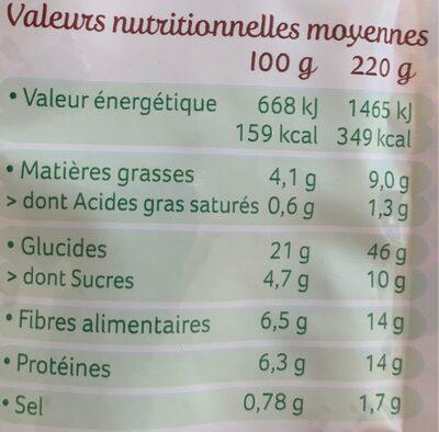 Boulghour à la Tunisienne cuisiné au Raz-El-Hanout Bio - Informations nutritionnelles - fr