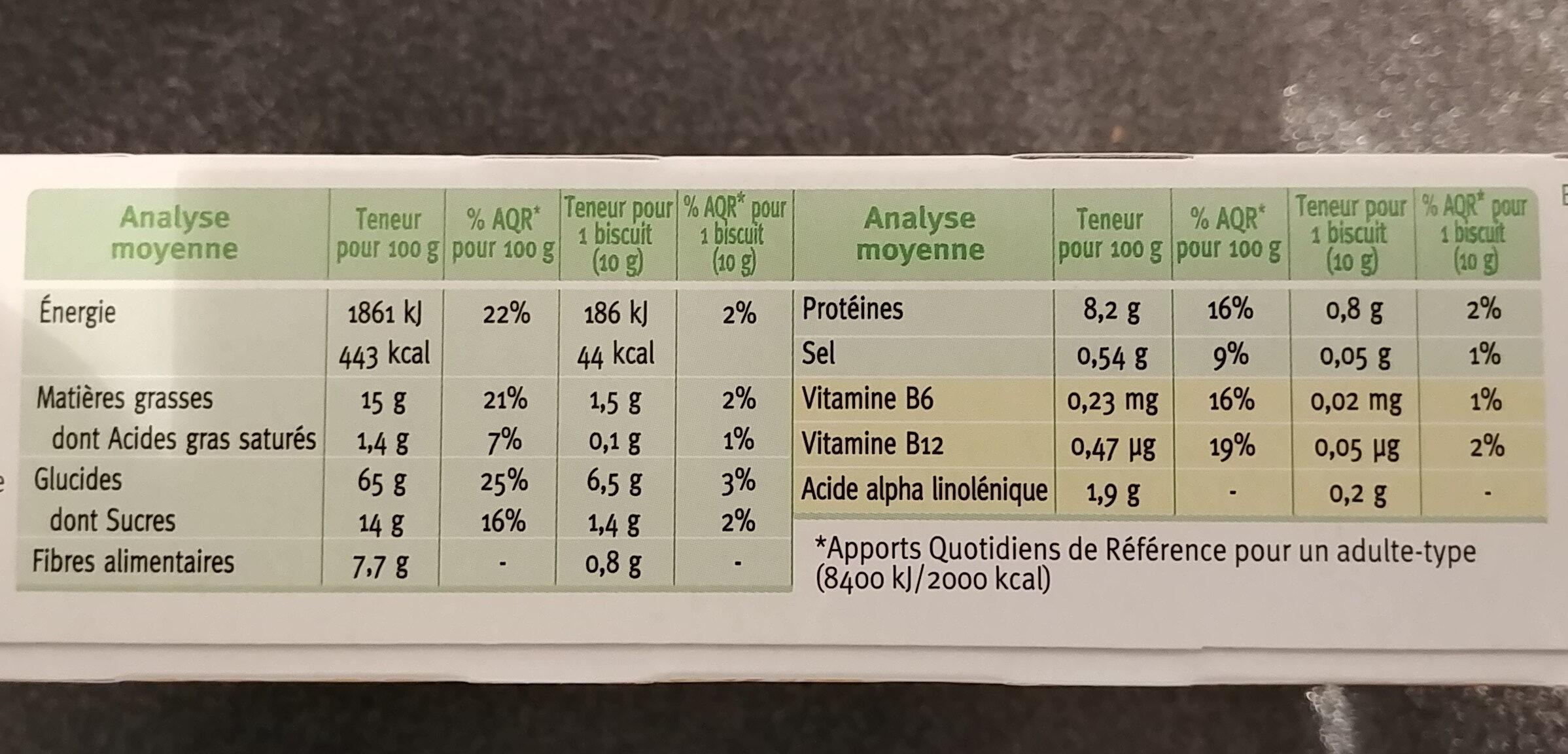 Biscuit Miel Châtaigne - Informations nutritionnelles