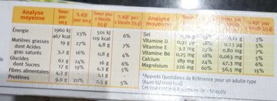 Biscuit chocolat amande - Nutrition facts