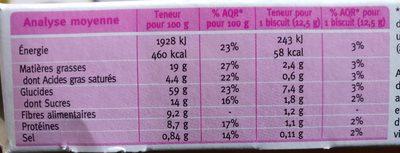 Croustillant avoine coco aux 3 sons - Informations nutritionnelles - fr