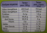 Barres de céréales sans gluten - Voedingswaarden - fr