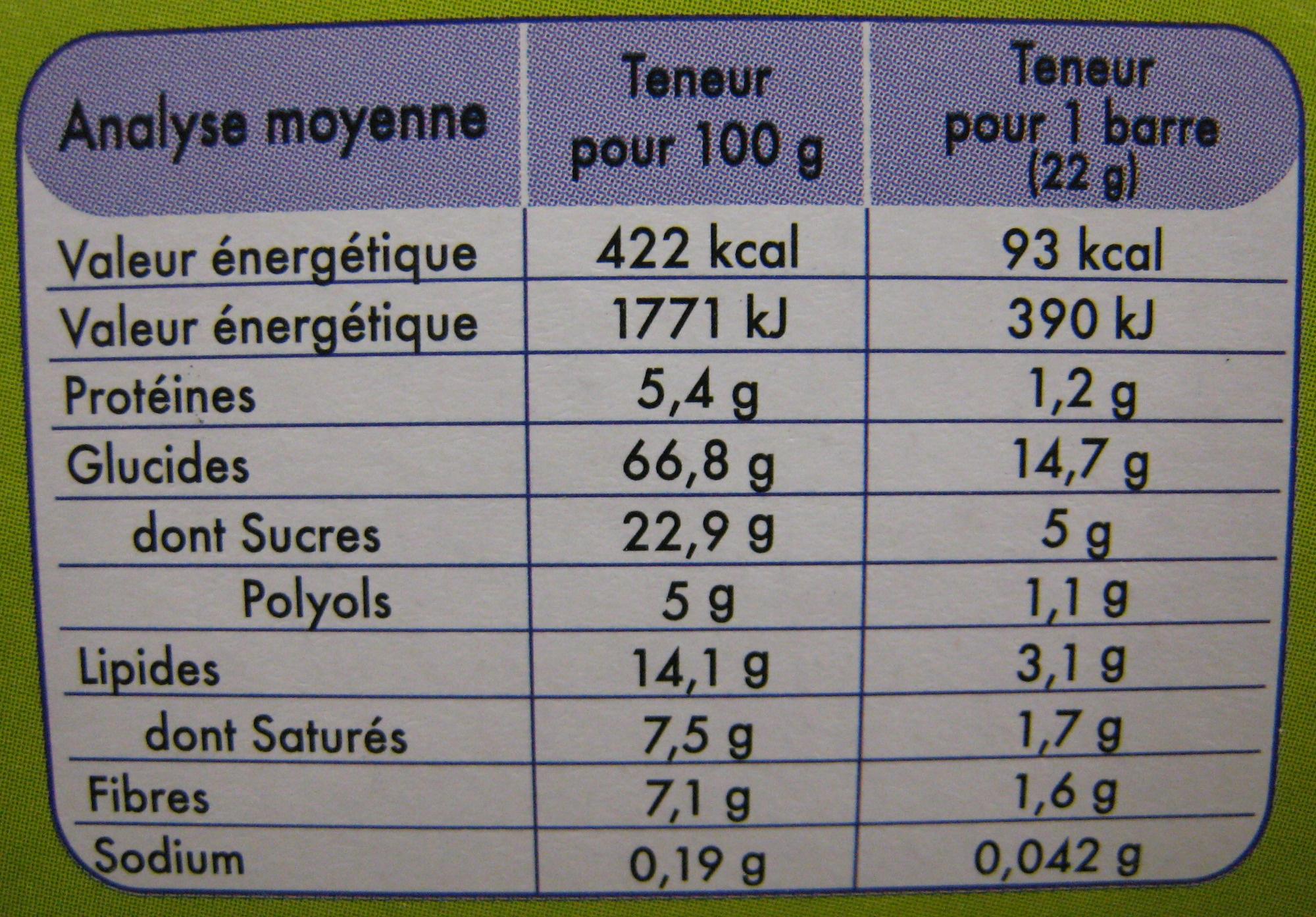 Barres de céréales sans gluten - Nutrition facts