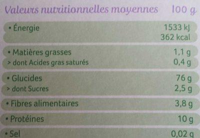 Pain Azyme au Froment - Informations nutritionnelles