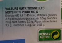 Pancakes au son d'avoine Finement Salées - Informations nutritionnelles