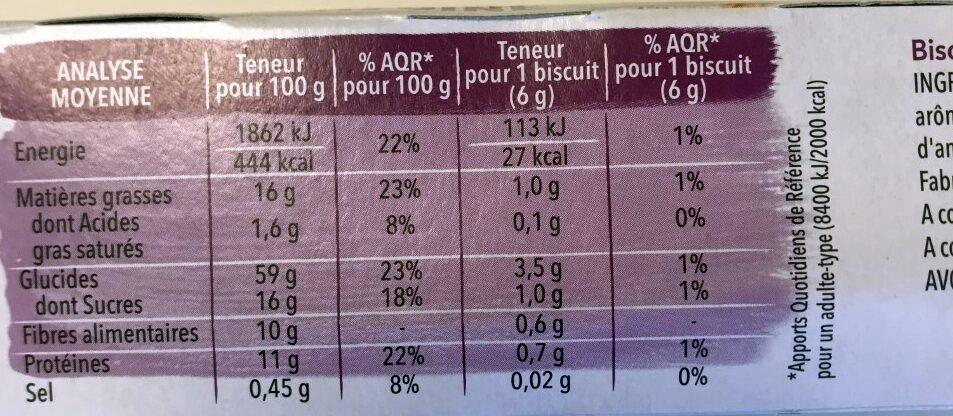 Biscuit SON D'AVOINE - Informations nutritionnelles