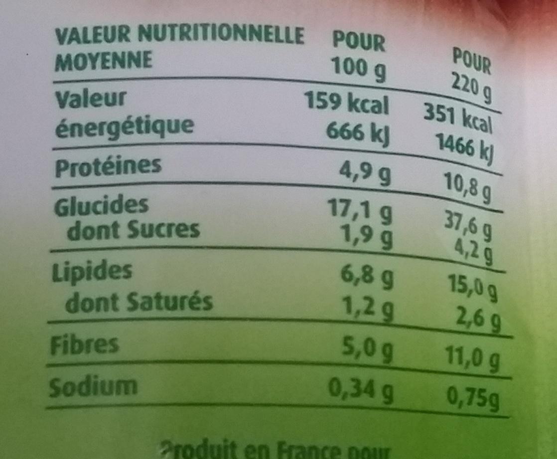 Concassé de riz au soja et 4 épices Bio - Valori nutrizionali - fr