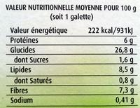 Boulghour de riz, légumes et colombo - Informations nutritionnelles