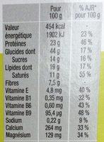 Biscuit diététique au son d'avoine Gerlinéa - Informations nutritionnelles - fr